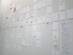 Cartografía de las ideas  Creación