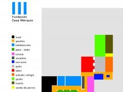 Residencia artística Los Andes